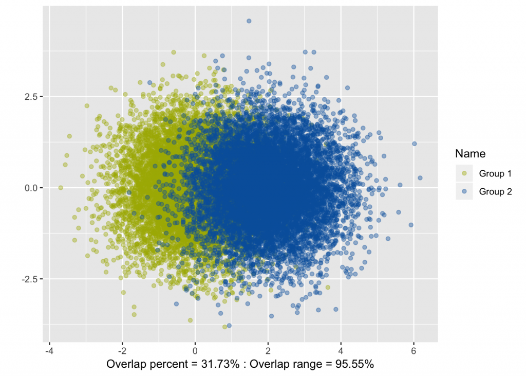 Tutorial 3: K means clustering | Maps of Speech
